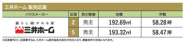 三井ホーム ハウスメーカーモデルハウス計画地