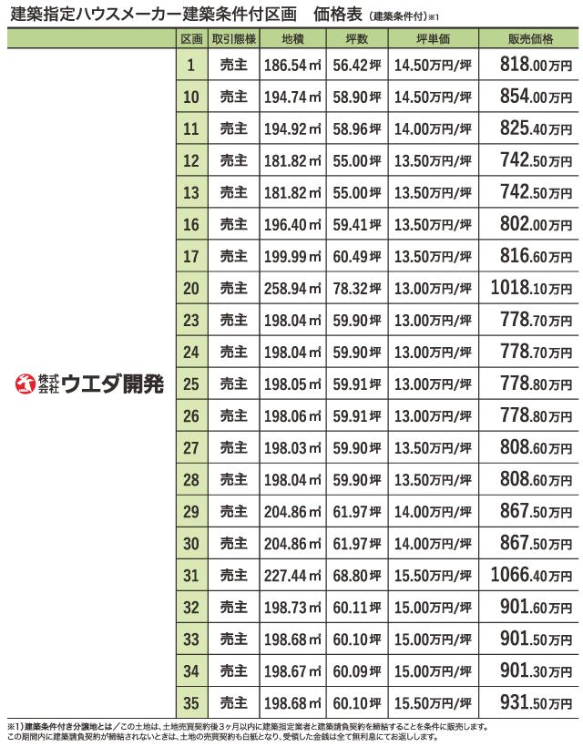 6-kakaku-ueda